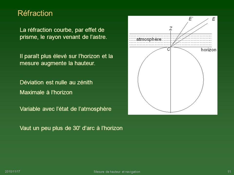 2010/11/17 Mesure de hauteur et navigation11 Réfraction La réfraction courbe, par effet de prisme, le rayon venant de lastre. Vaut un peu plus de 30'