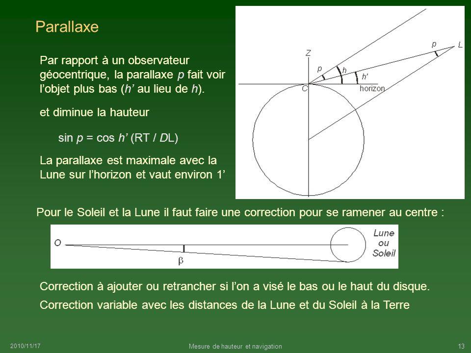 2010/11/17 Mesure de hauteur et navigation13 Parallaxe Par rapport à un observateur géocentrique, la parallaxe p fait voir lobjet plus bas (h au lieu