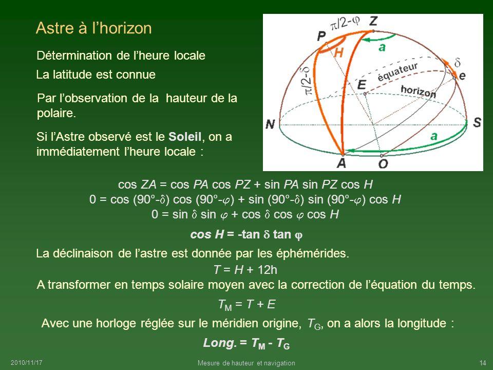 2010/11/17 Mesure de hauteur et navigation14 Astre à lhorizon Par lobservation de la hauteur de la polaire. cos ZA = cos PA cos PZ + sin PA sin PZ cos