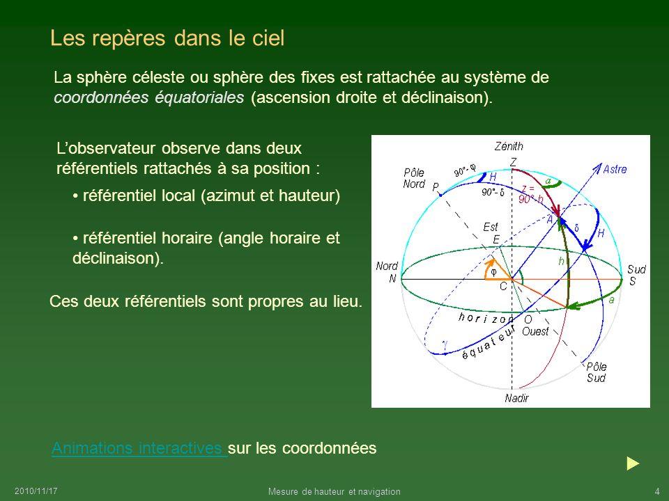 2010/11/17 Mesure de hauteur et navigation4 La sphère céleste ou sphère des fixes est rattachée au système de coordonnées équatoriales (ascension droi