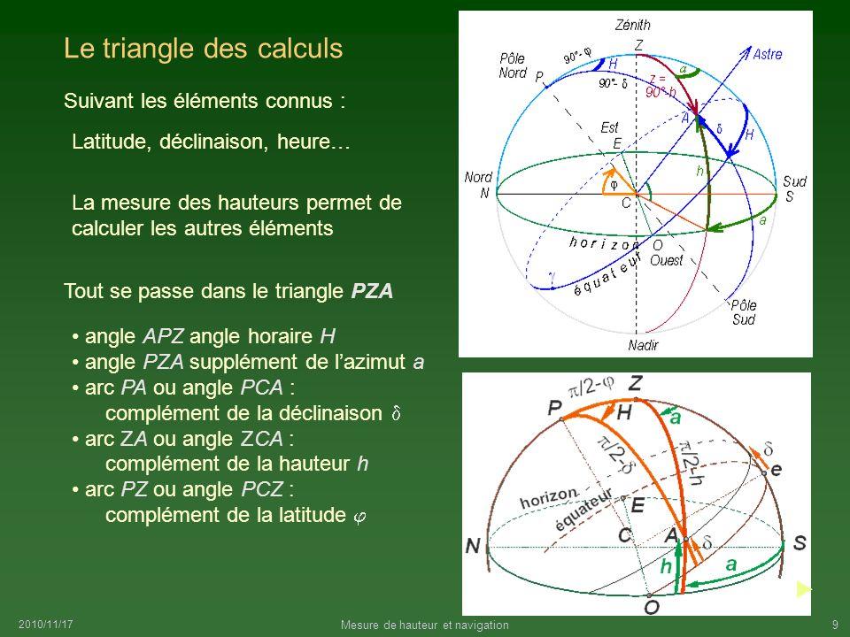 2010/11/17 Mesure de hauteur et navigation9 Le triangle des calculs Suivant les éléments connus : Latitude, déclinaison, heure… La mesure des hauteurs