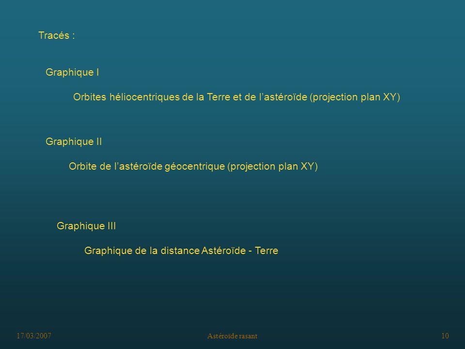 17/03/2007Astéroïde rasant10 Tracés : Graphique I Orbites héliocentriques de la Terre et de lastéroïde (projection plan XY) Graphique II Orbite de las