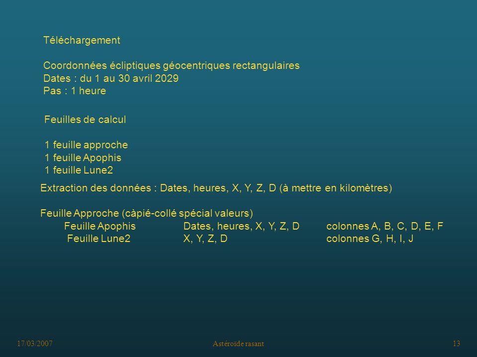 17/03/2007Astéroïde rasant13 Téléchargement Coordonnées écliptiques géocentriques rectangulaires Dates : du 1 au 30 avril 2029 Pas : 1 heure Feuilles