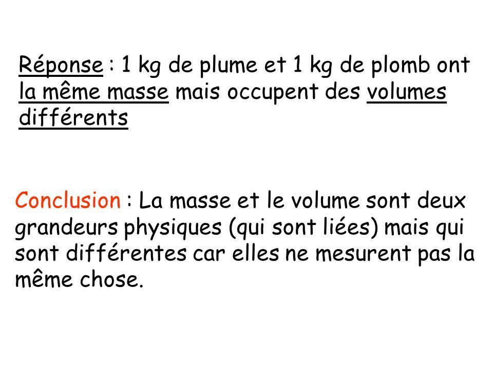 Conclusion : La masse et le volume sont deux grandeurs physiques (qui sont liées) mais qui sont différentes car elles ne mesurent pas la même chose. R