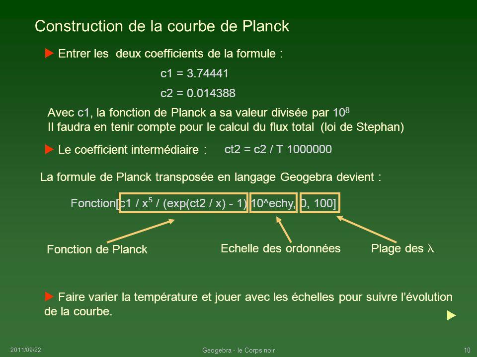 2011/09/22 Geogebra - le Corps noir10 Construction de la courbe de Planck Le coefficient intermédiaire : ct2 = c2 / T 1000000 Faire varier la températ