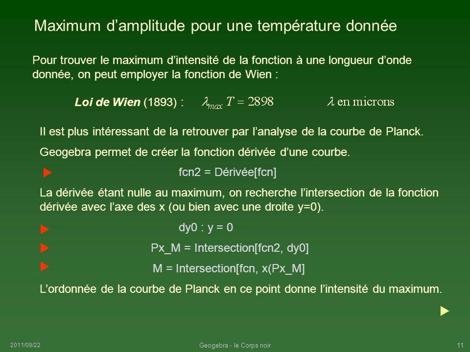 2011/09/22 Geogebra - le Corps noir11 Maximum damplitude pour une température donnée Pour trouver le maximum dintensité de la fonction à une longueur