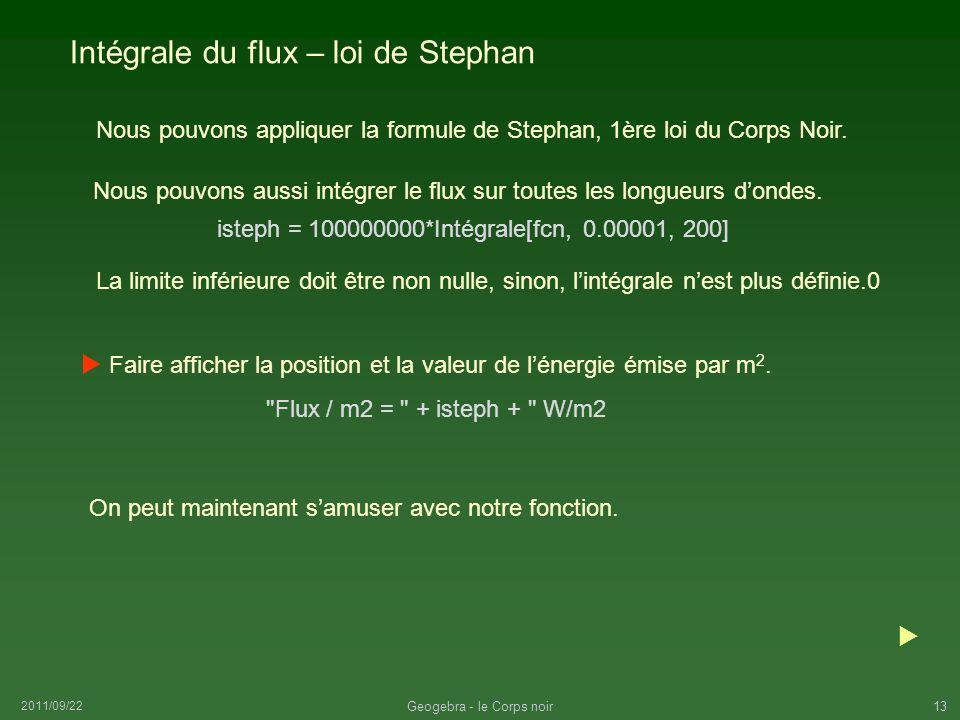2011/09/22 Geogebra - le Corps noir13 Intégrale du flux – loi de Stephan Faire afficher la position et la valeur de lénergie émise par m 2.