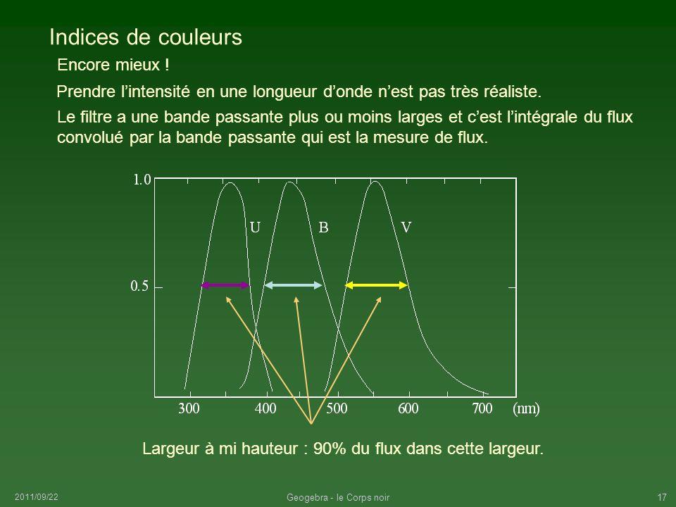 2011/09/22 Geogebra - le Corps noir17 Indices de couleurs Prendre lintensité en une longueur donde nest pas très réaliste. Le filtre a une bande passa