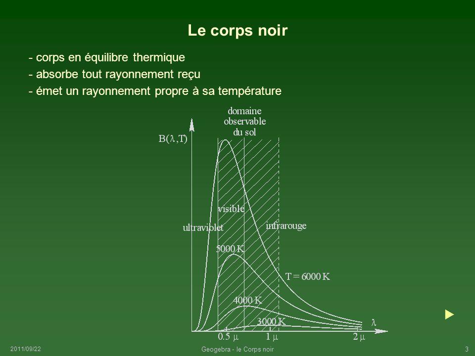 2011/09/22 Geogebra - le Corps noir4 Lois du rayonnement Tout corps en équilibre thermique absorbe et émet un rayonnement fonction de sa température absolue.