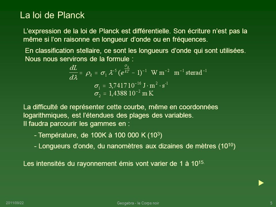 2011/09/22 Geogebra - le Corps noir6 La loi de Planck Ce graphique permet de visualiser les énergies émises de : - 100K à 15 000K - 0.1 microns à 500 microns Son utilisation est difficile, car il a du être incliné pour réduire la surface nécessaire.