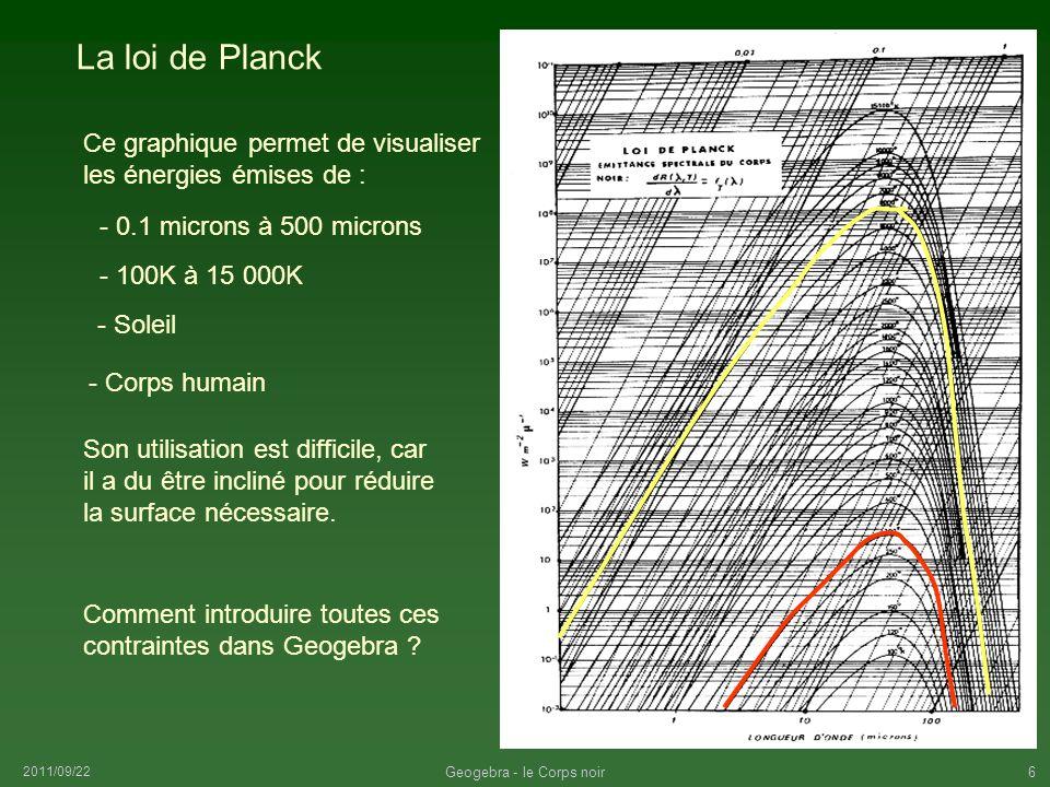 2011/09/22 Geogebra - le Corps noir6 La loi de Planck Ce graphique permet de visualiser les énergies émises de : - 100K à 15 000K - 0.1 microns à 500