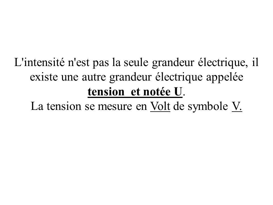 L'intensité n'est pas la seule grandeur électrique, il existe une autre grandeur électrique appelée tension et notée U. La tension se mesure en Volt d