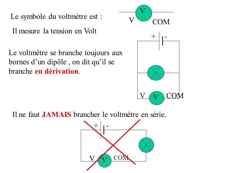 Le symbole du voltmètre est : V V COM Le voltmètre se branche toujours aux bornes dun dipôle, on dit quil se branche en dérivation. Il ne faut JAMAIS
