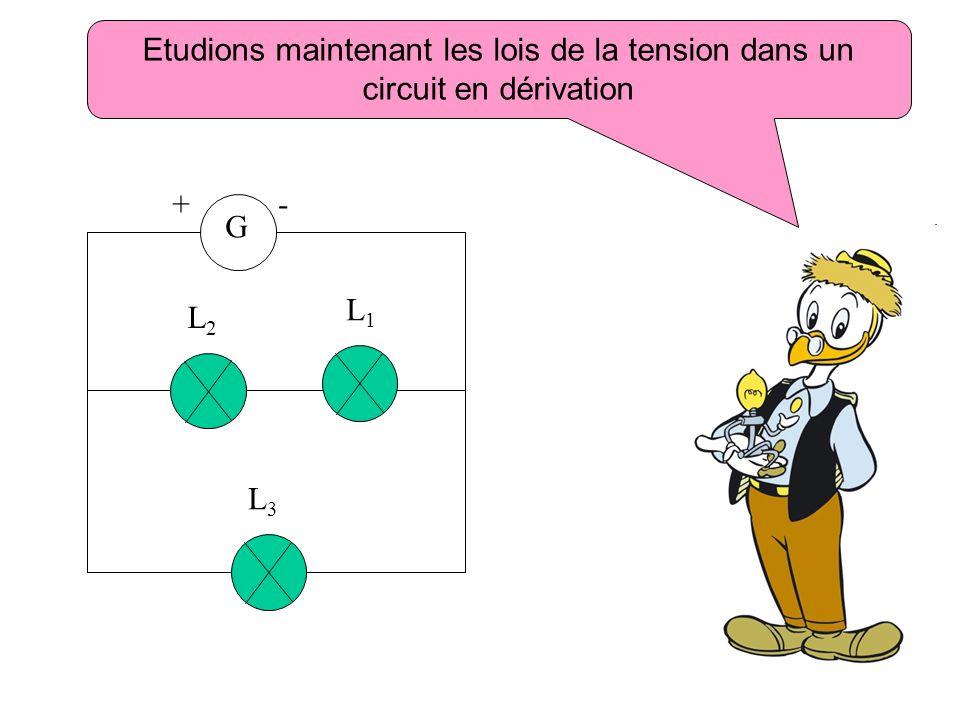 Etudions maintenant les lois de la tension dans un circuit en dérivation L1L1 G +- L2L2 L3L3