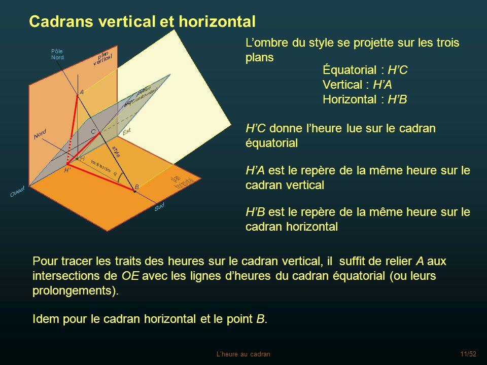 L'heure au cadran11/52 Lombre du style se projette sur les trois plans HC donne lheure lue sur le cadran équatorial HB est le repère de la même heure