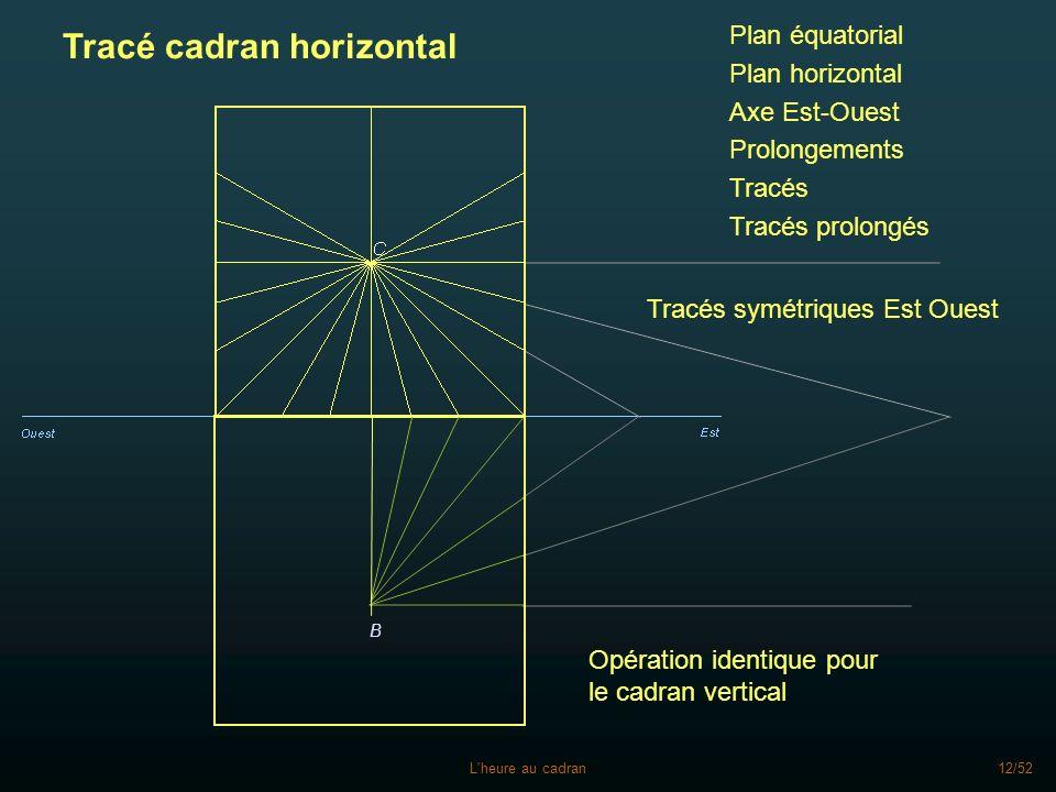 L'heure au cadran12/52 Tracé cadran horizontal Plan équatorial Plan horizontal Axe Est-Ouest Prolongements Tracés Tracés prolongés Opération identique