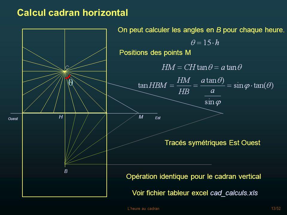 L'heure au cadran13/52 Calcul cadran horizontal Opération identique pour le cadran vertical Tracés symétriques Est Ouest Ouest Est On peut calculer le