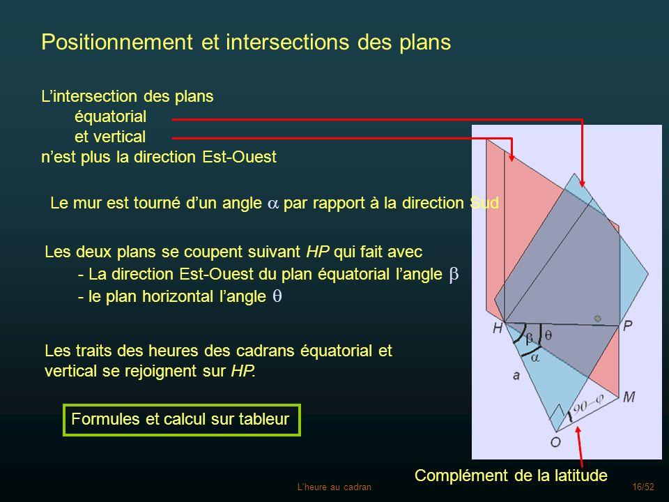 L'heure au cadran16/52 Positionnement et intersections des plans Lintersection des plans équatorial et vertical nest plus la direction Est-Ouest Les d