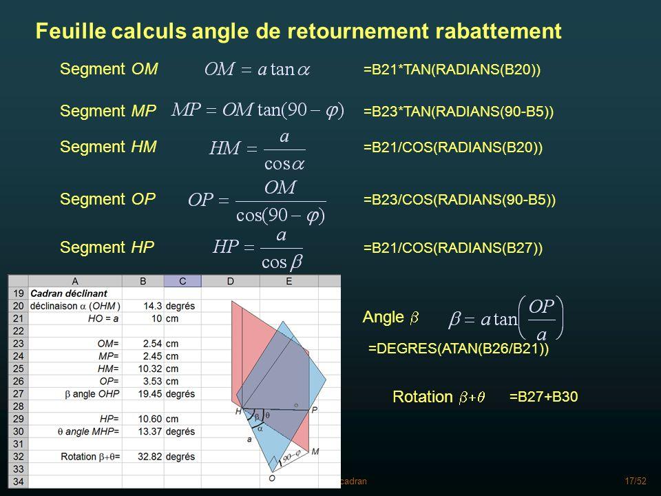 L'heure au cadran17/52 Feuille calculs angle de retournement rabattement Segment OM =B21*TAN(RADIANS(B20)) Segment MP =B23*TAN(RADIANS(90-B5)) =B21/CO