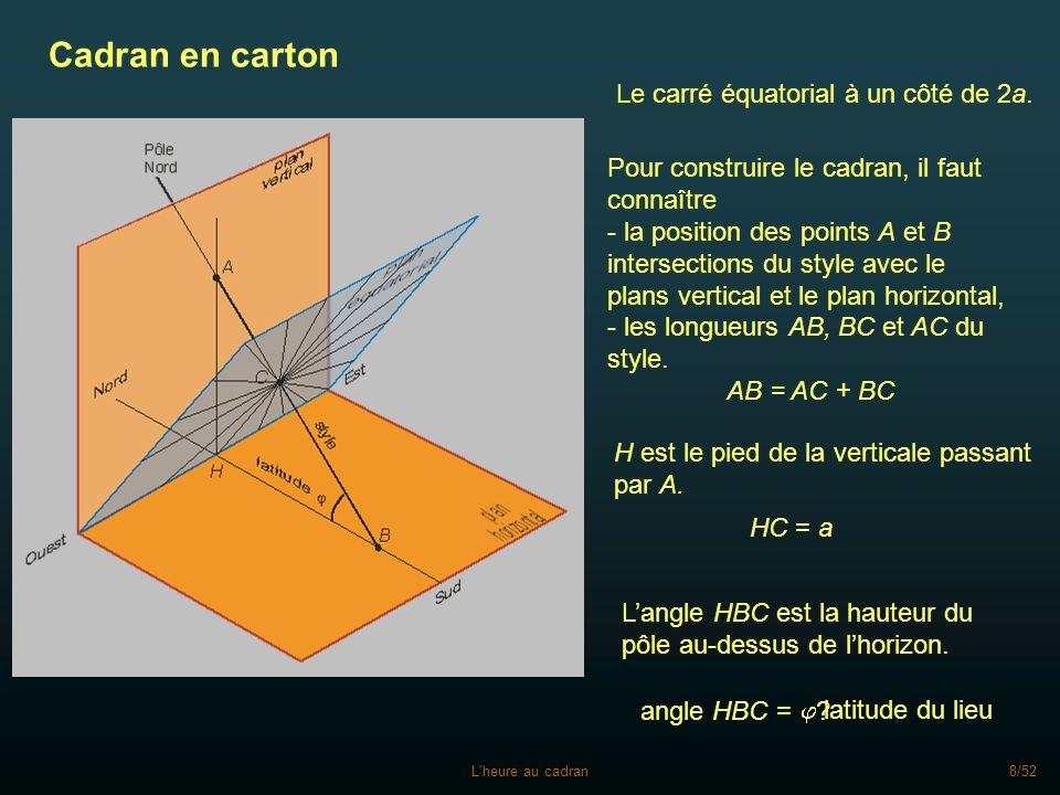 L'heure au cadran8/52 Cadran en carton Pour construire le cadran, il faut connaître - la position des points A et B intersections du style avec le pla