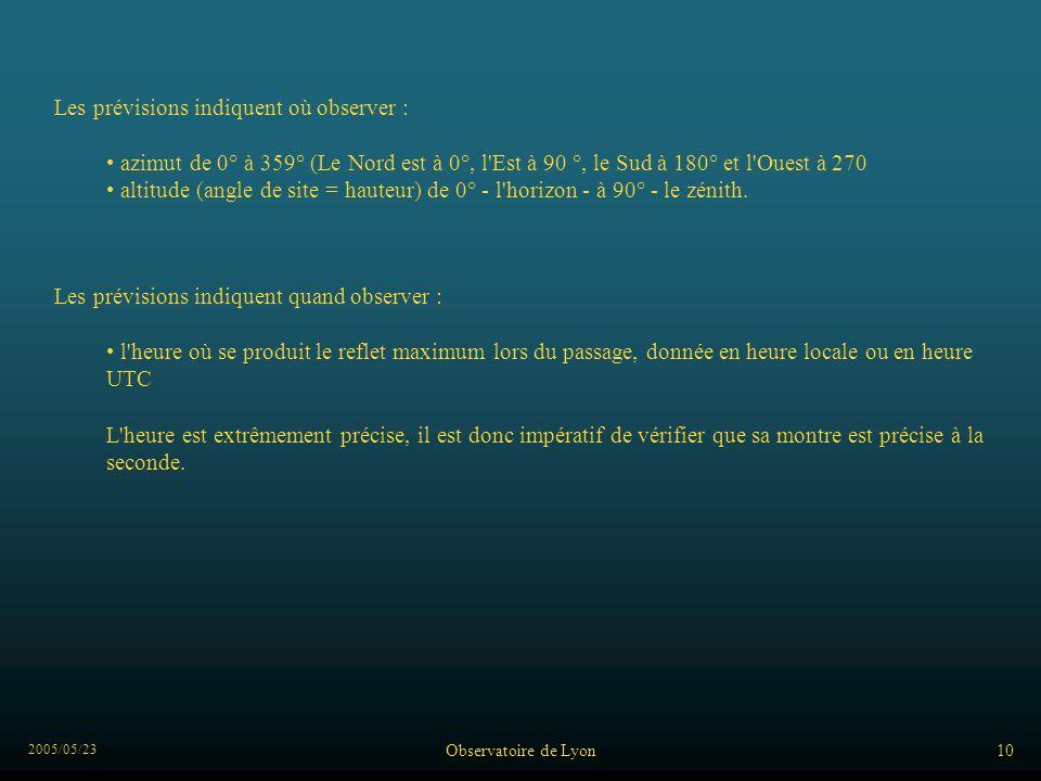 2005/05/23 Observatoire de Lyon10 Les prévisions indiquent où observer : azimut de 0° à 359° (Le Nord est à 0°, l Est à 90 °, le Sud à 180° et l Ouest à 270 altitude (angle de site = hauteur) de 0° - l horizon - à 90° - le zénith.