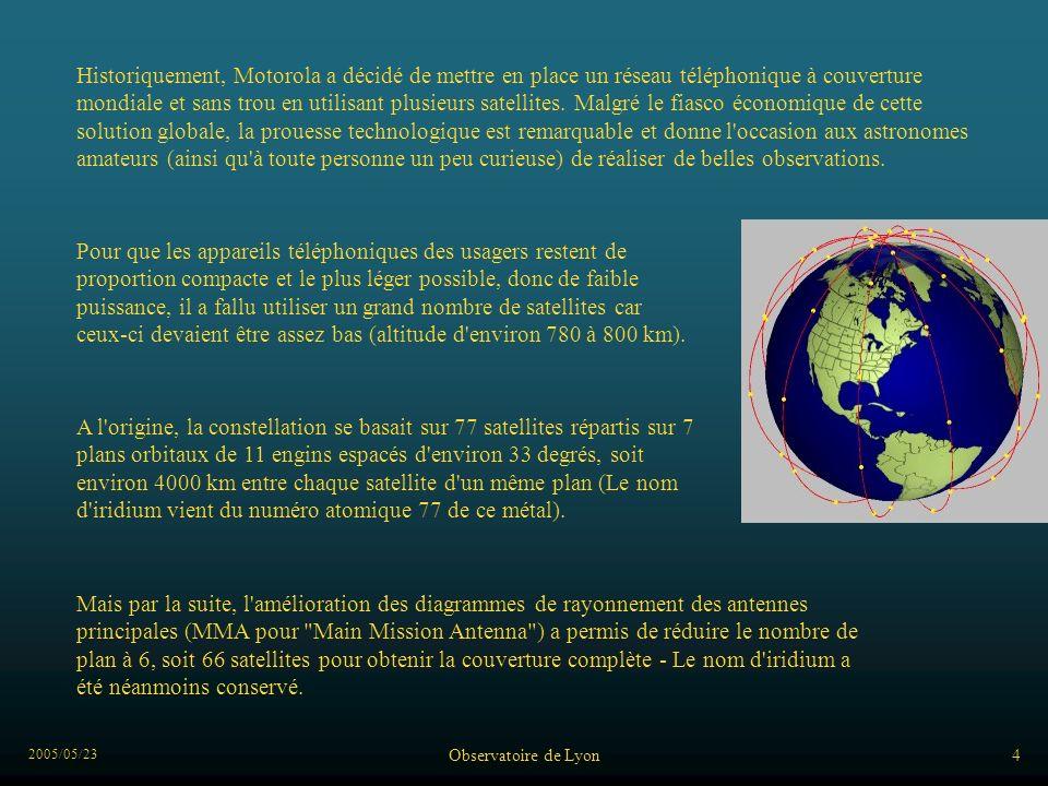 2005/05/23 Observatoire de Lyon4 Historiquement, Motorola a décidé de mettre en place un réseau téléphonique à couverture mondiale et sans trou en utilisant plusieurs satellites.