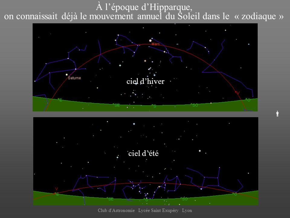 Club d'Astronomie Lycée Saint Exupéry Lyon À lépoque dHipparque, ciel dhiver ciel dété on connaissait déjà le mouvement annuel du Soleil dans le « zod