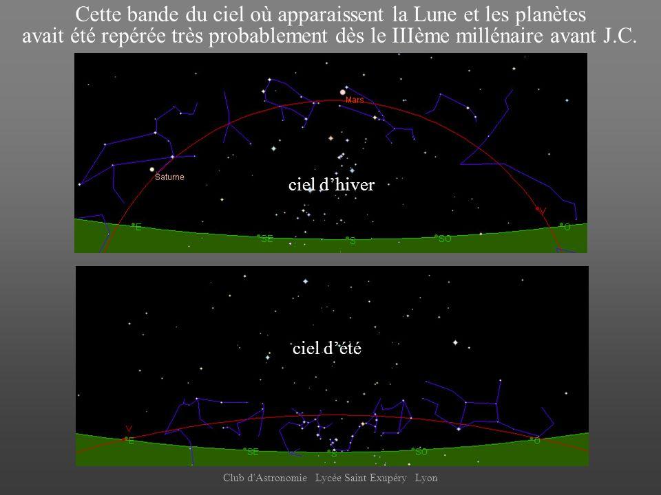 Club d'Astronomie Lycée Saint Exupéry Lyon Cette bande du ciel où apparaissent la Lune et les planètes avait été repérée très probablement dès le IIIè