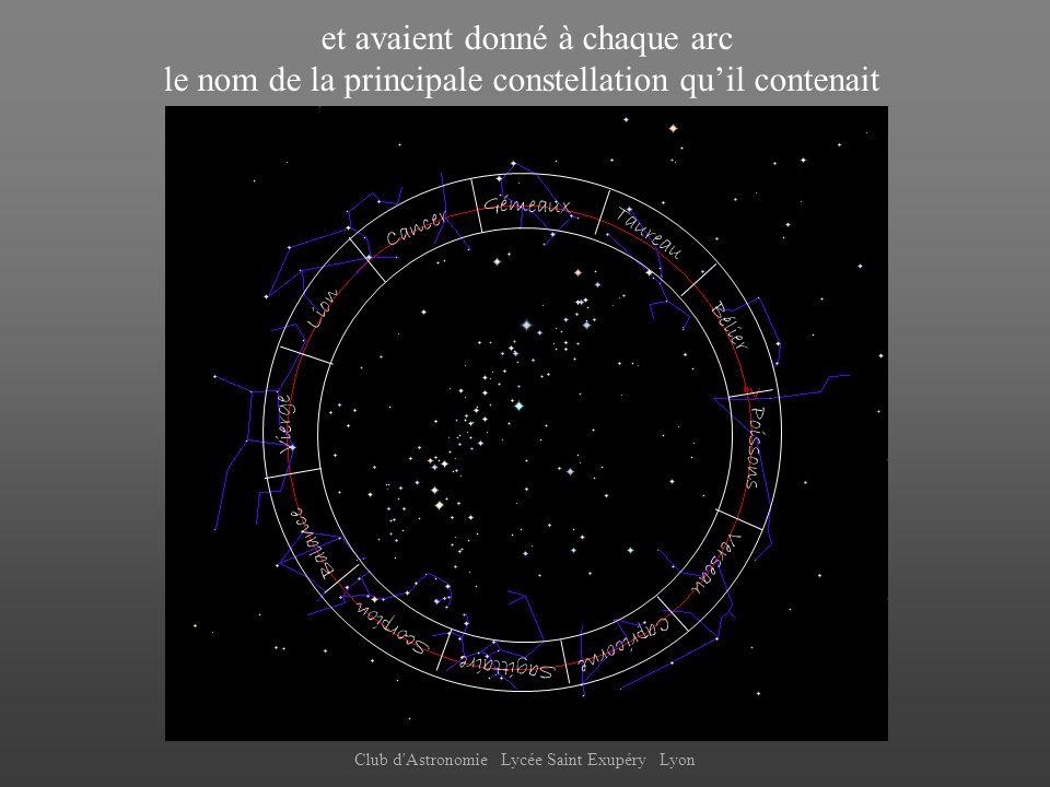 Club d'Astronomie Lycée Saint Exupéry Lyon et avaient donné à chaque arc le nom de la principale constellation quil contenait Gémeaux Bélier Taureau C