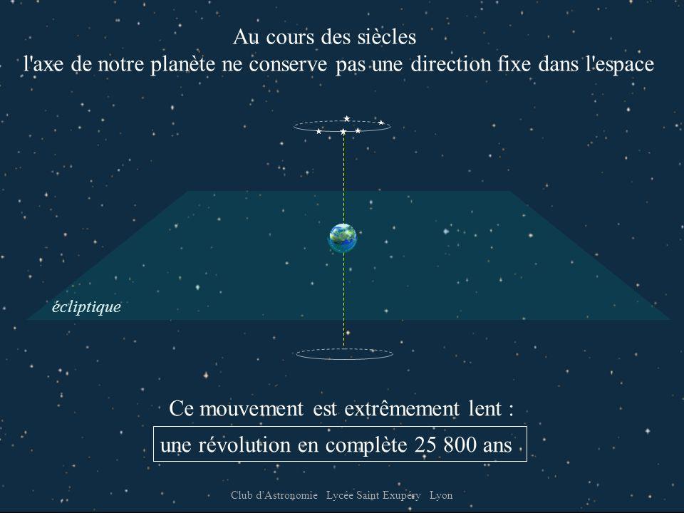 Au cours des siècles l'axe de notre planète ne conserve pas une direction fixe dans l'espace écliptique Ce mouvement est extrêmement lent : une révolu