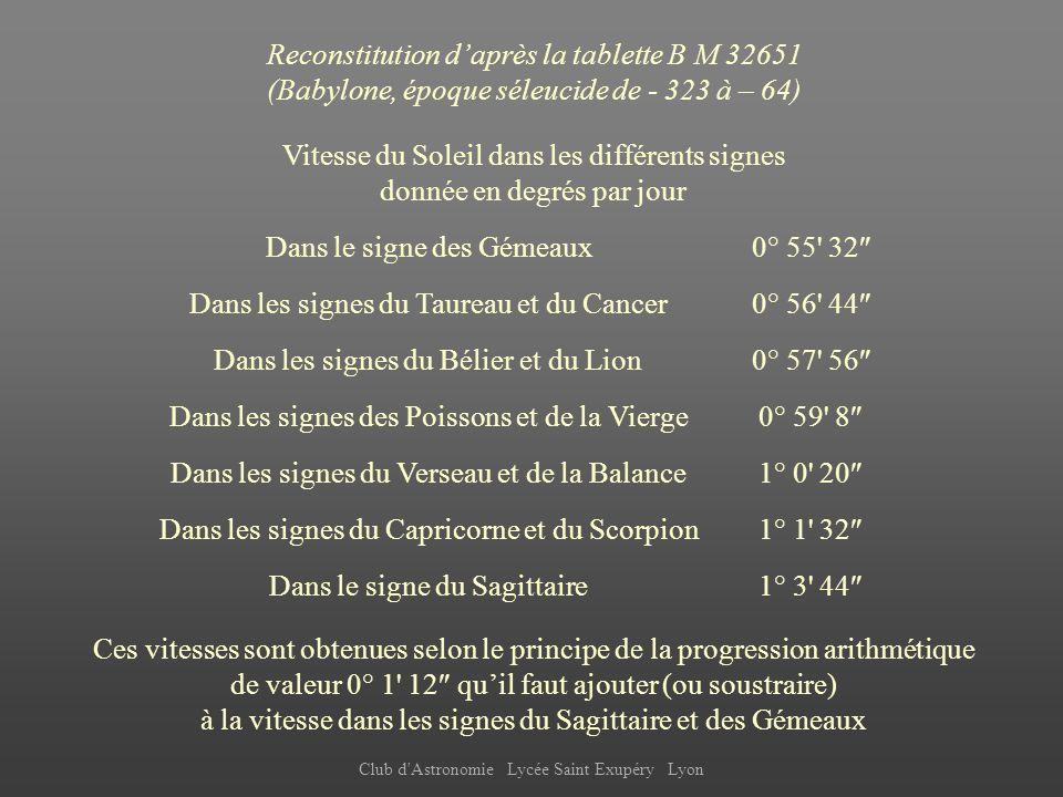 Club d'Astronomie Lycée Saint Exupéry Lyon Ce mouvement sest poursuivi ; le noeud descendant de lécliptique est passé à proximité de lEpi au IIIème si