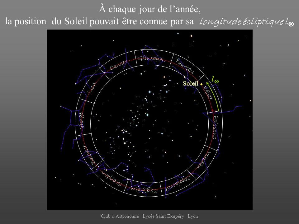 Club d'Astronomie Lycée Saint Exupéry Lyon Gémeaux Bélier Taureau Cancer Lion Vierge Balance Scorpion Sagittaire Capricorne Verseau Poissons la positi