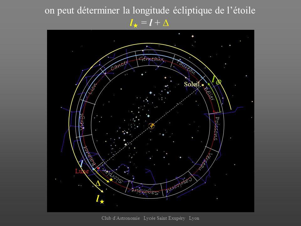 Club d'Astronomie Lycée Saint Exupéry Lyon Gémeaux Bélier Taureau Cancer Lion Vierge Balance Scorpion Sagittaire Capricorne Verseau Poissons l Soleil