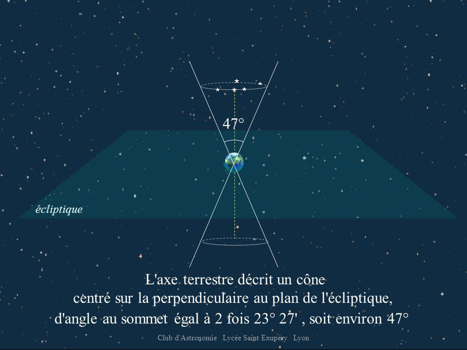 Club d'Astronomie Lycée Saint Exupéry Lyon écliptique L'axe terrestre décrit un cône centré sur la perpendiculaire au plan de l'écliptique, d'angle au