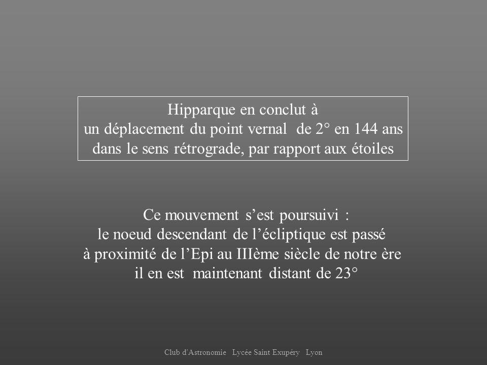 Club d'Astronomie Lycée Saint Exupéry Lyon Hipparque en conclut à un déplacement du point vernal de 2° en 144 ans dans le sens rétrograde, par rapport