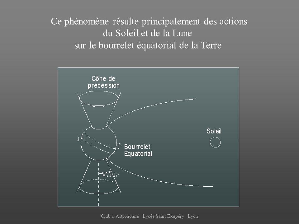 Club d'Astronomie Lycée Saint Exupéry Lyon Ce phénomène résulte principalement des actions du Soleil et de la Lune sur le bourrelet équatorial de la T
