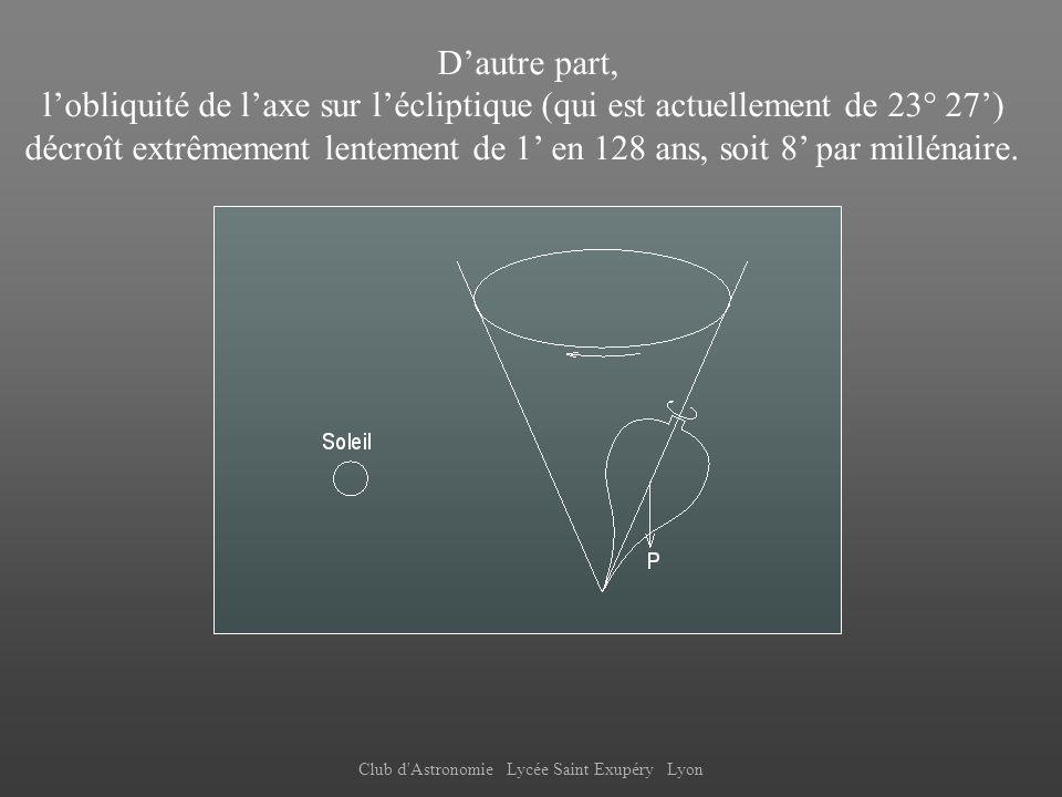 Club d'Astronomie Lycée Saint Exupéry Lyon Dautre part, lobliquité de laxe sur lécliptique (qui est actuellement de 23° 27) décroît extrêmement lentem