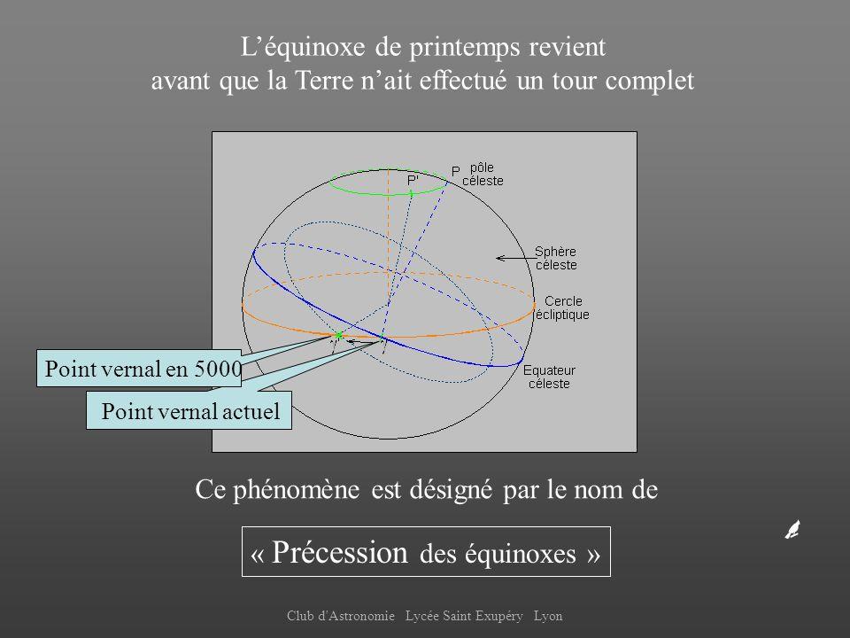 Club d'Astronomie Lycée Saint Exupéry Lyon Léquinoxe de printemps revient avant que la Terre nait effectué un tour complet Point vernal actuel Point v