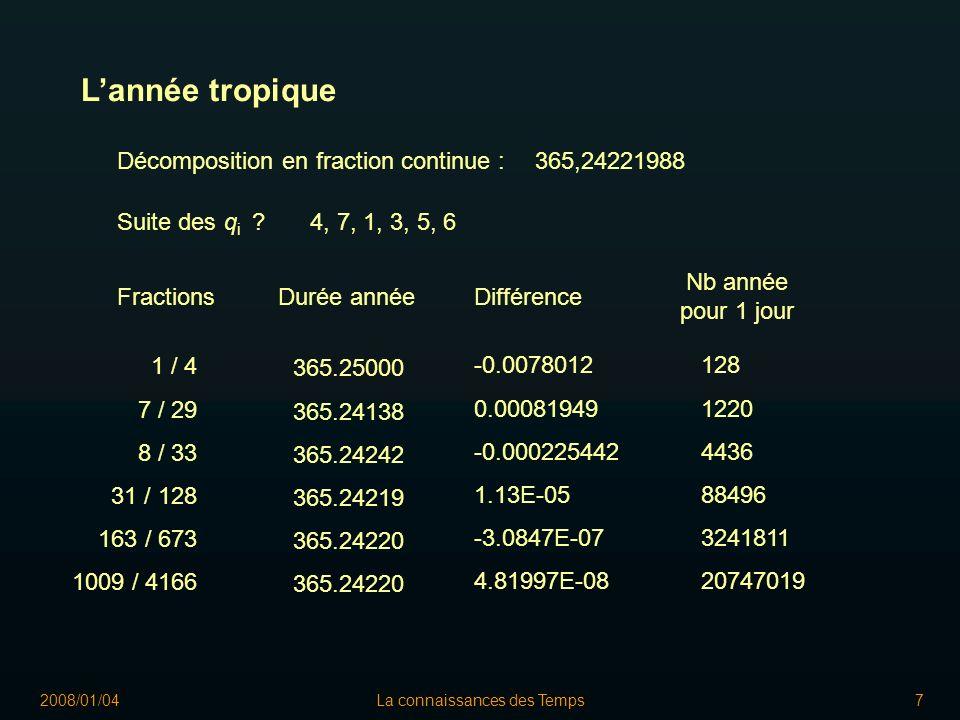 2008/01/04La connaissances des Temps7 Lannée tropique Décomposition en fraction continue :365,24221988 4, 7, 1, 3, 5, 6 Suite des q i .