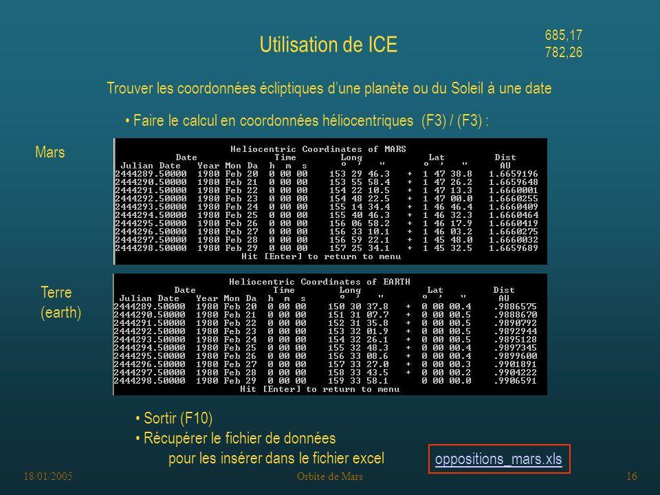 18/01/2005Orbite de Mars16 Utilisation de ICE Trouver les coordonnées écliptiques dune planète ou du Soleil à une date Sortir (F10) Récupérer le fichier de données pour les insérer dans le fichier excel Faire le calcul en coordonnées héliocentriques (F3) / (F3) : Mars Terre (earth) oppositions_mars.xls 685,17 782,26