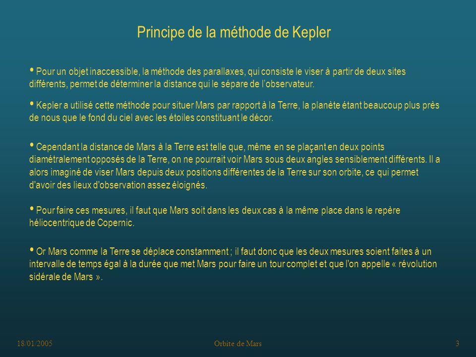 18/01/2005Orbite de Mars3 Principe de la méthode de Kepler Pour un objet inaccessible, la méthode des parallaxes, qui consiste le viser à partir de deux sites différents, permet de déterminer la distance qui le sépare de lobservateur.