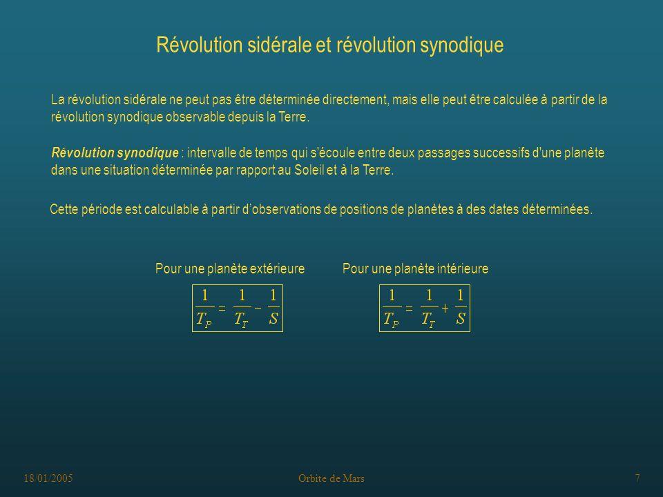 18/01/2005Orbite de Mars7 Révolution sidérale et révolution synodique La révolution sidérale ne peut pas être déterminée directement, mais elle peut être calculée à partir de la révolution synodique observable depuis la Terre.