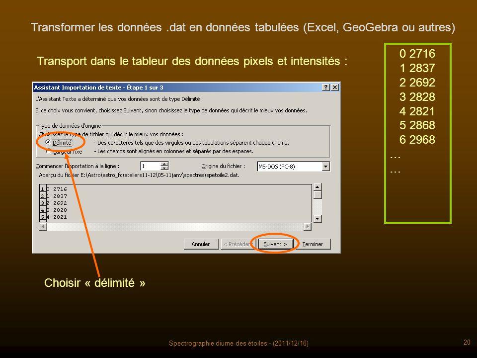 Spectrographie diurne des étoiles - (2011/12/16) 20 Transformer les données.dat en données tabulées (Excel, GeoGebra ou autres) Transport dans le tableur des données pixels et intensités : Choisir « délimité » 0 2716 1 2837 2 2692 3 2828 4 2821 5 2868 6 2968 …