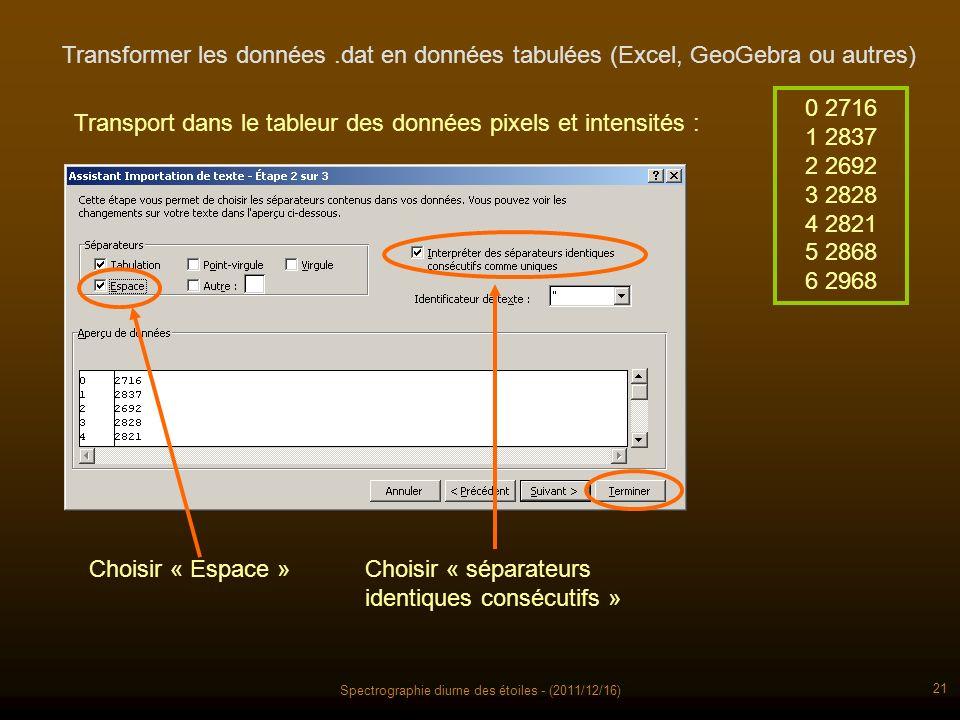 Spectrographie diurne des étoiles - (2011/12/16) 21 Transformer les données.dat en données tabulées (Excel, GeoGebra ou autres) Transport dans le tableur des données pixels et intensités : 0 2716 1 2837 2 2692 3 2828 4 2821 5 2868 6 2968 Choisir « Espace »Choisir « séparateurs identiques consécutifs »