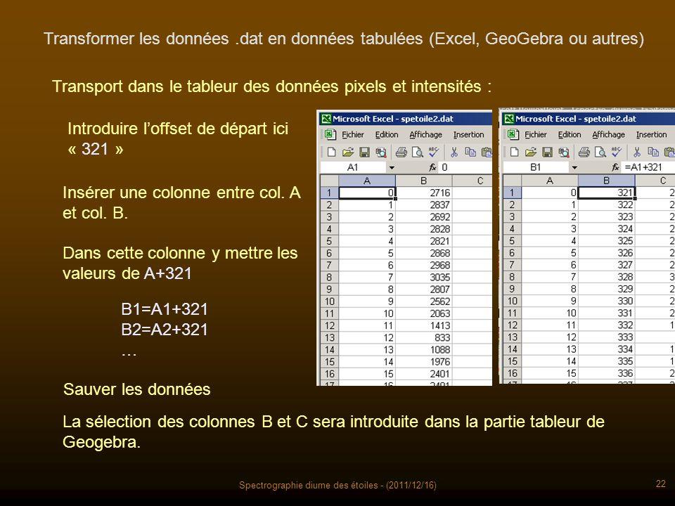 Spectrographie diurne des étoiles - (2011/12/16) 22 Transformer les données.dat en données tabulées (Excel, GeoGebra ou autres) Transport dans le tableur des données pixels et intensités : Introduire loffset de départ ici « 321 » Insérer une colonne entre col.