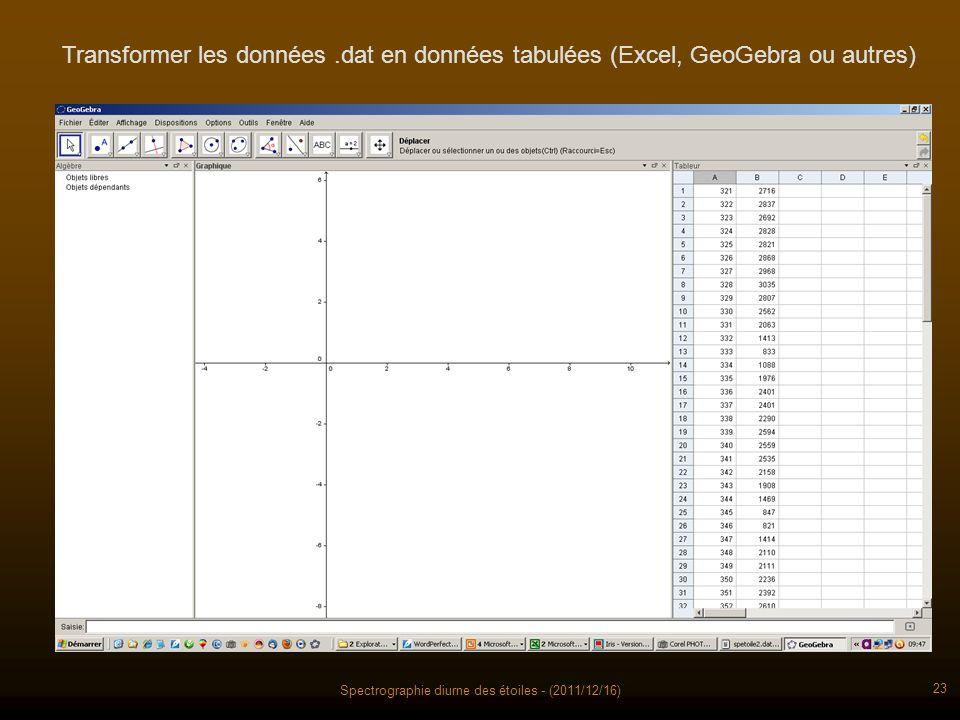 Spectrographie diurne des étoiles - (2011/12/16) 23 Transformer les données.dat en données tabulées (Excel, GeoGebra ou autres)