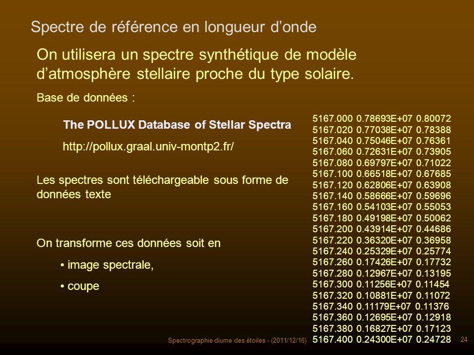 Spectrographie diurne des étoiles - (2011/12/16) 24 On utilisera un spectre synthétique de modèle datmosphère stellaire proche du type solaire.