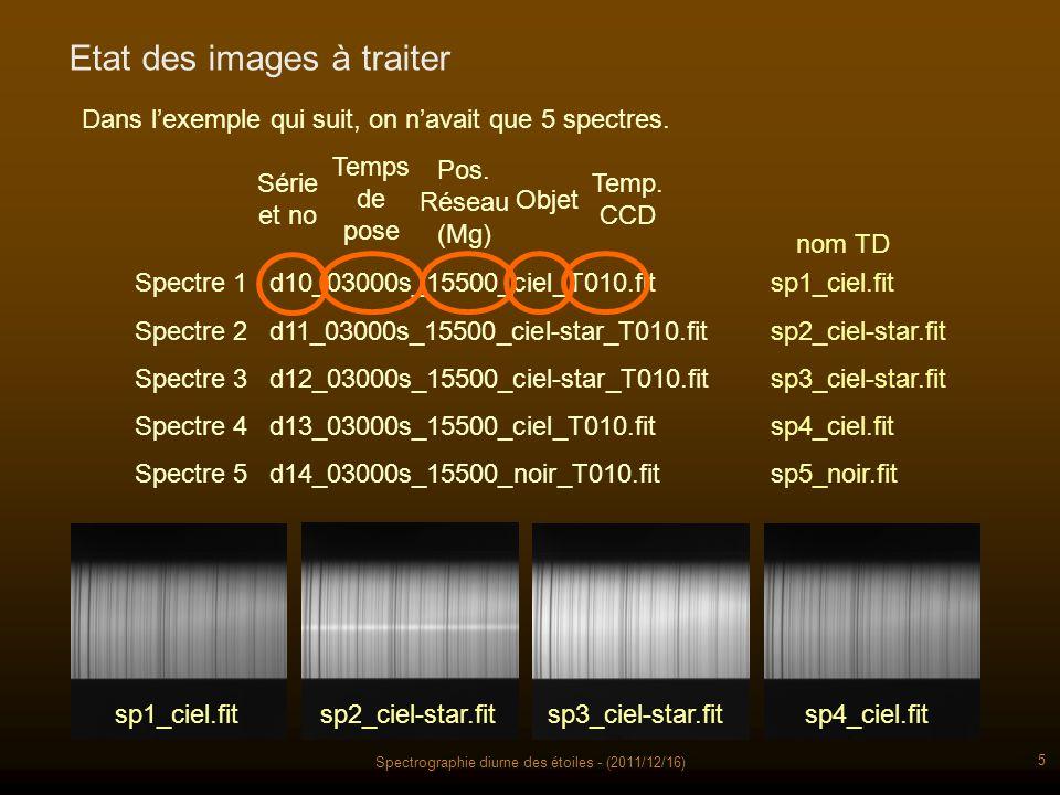 Spectrographie diurne des étoiles - (2011/12/16) 5 Etat des images à traiter Spectre 1d10_03000s_15500_ciel_T010.fitsp1_ciel.fit Spectre 2d11_03000s_15500_ciel-star_T010.fitsp2_ciel-star.fit Spectre 3d12_03000s_15500_ciel-star_T010.fitsp3_ciel-star.fit Spectre 4d13_03000s_15500_ciel_T010.fitsp4_ciel.fit Spectre 5d14_03000s_15500_noir_T010.fitsp5_noir.fit Temps de pose Pos.