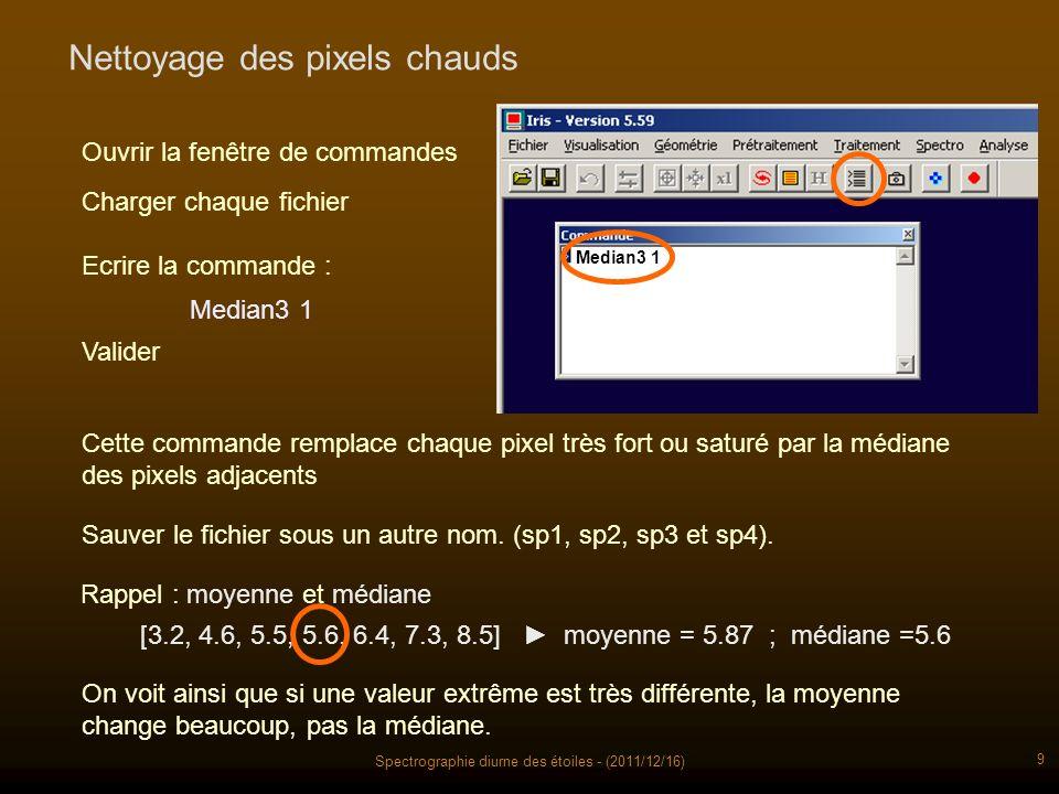 Spectrographie diurne des étoiles - (2011/12/16) 9 Nettoyage des pixels chauds Charger chaque fichier Ouvrir la fenêtre de commandes Ecrire la commande : Median3 1 Cette commande remplace chaque pixel très fort ou saturé par la médiane des pixels adjacents Sauver le fichier sous un autre nom.