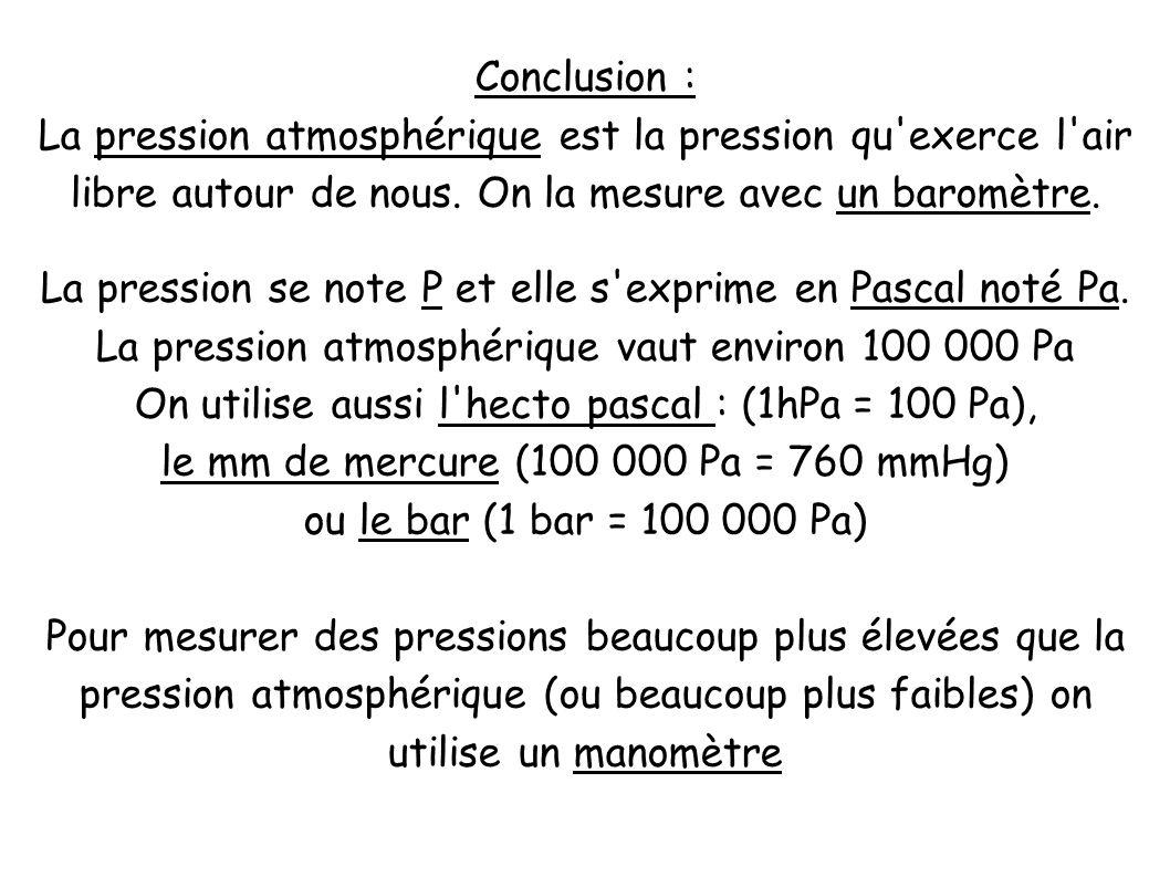 Conclusion : La pression atmosphérique est la pression qu'exerce l'air libre autour de nous. On la mesure avec un baromètre. La pression se note P et